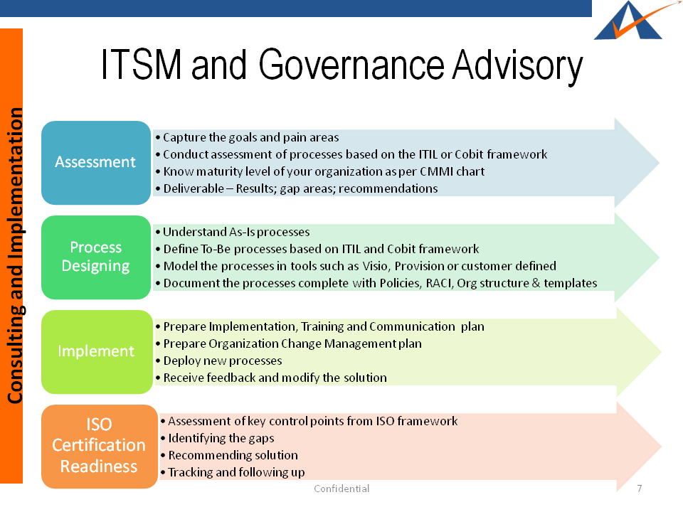 governance and management schemes towards readiness Arrangements, corporate governance  human capital readiness – determining  schemes and the reporting entity phase of the.